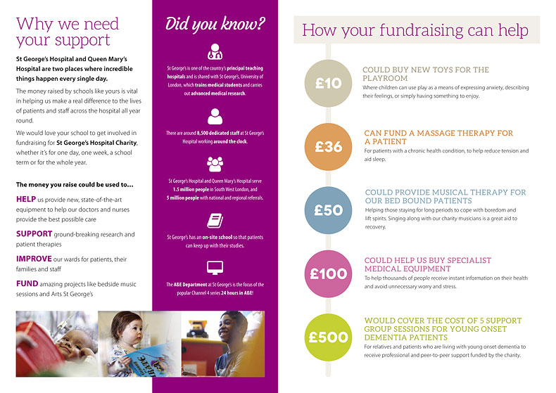 St George's Hospital Charity Schools Fundraising Leaflet spread